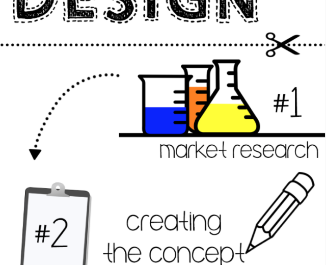 Process of Design Preview